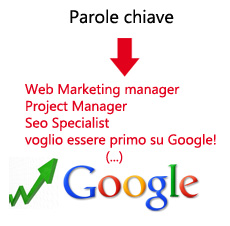 web marketing - seo specialist - primi su google